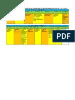 Secuencia Semanal de Trabajo RS I_III_V