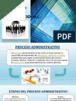GERENCIA-MODERNA-Y-DIRECCIÓN-ORGANIZACIONAL - RESUMEN.pptx