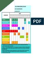 Calendario Común de Vacunación Infantil CISNS 2018