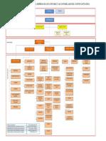 organigrama_estructural.pdf