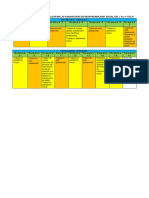 Secuencia semanal de trabajo RS I_III_V.pdf