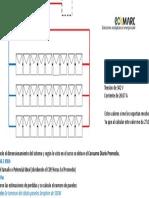 Dimensionamiento PFV