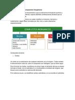 Clasificación de los compuestos inorgánicos.docx