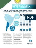 Benefits of Aviation Argentina 2017