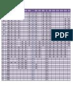 Diâmetros e Espessuras_Pipes
