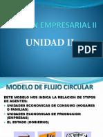 Gestion Empresarial II Cap 2