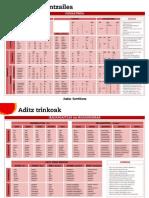 aditz laguntzaileak.pdf