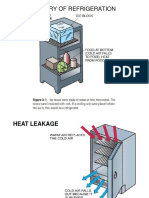 RAC a Refrigeration Basics