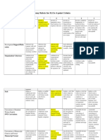 portfolio peer-review rubric