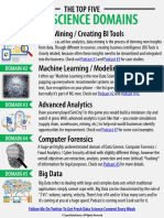 Data Science Domains.pdf