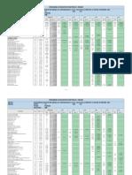 Cronograma de Insumos de Materiales i.e. Aco