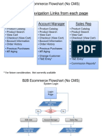 B2B Ecommerce Flowchart (No CMS).ppt