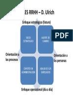 Roles RRHH.pdf
