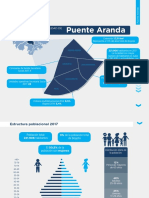 12092018_Puente Aranda Diagnóstico 2017 - SDIS