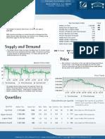 November Market Report