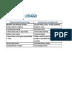 API 3 GyL.docx