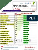 MATHS BY GAGAN PRATAP.pdf