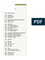Cash Flow Report Template - Indirect