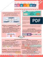 Infografia Fundamentos de Mercadeo