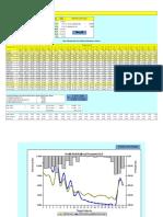 Mock Method Calibration