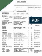 قبائل-موريتانيا-وشيوخها-1950.pdf