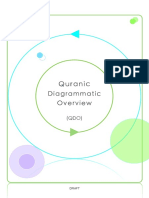 Quranic-Diagrammatic-Overviews.pdf