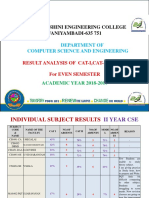 CSE-QIC(2018-2019) Even semester(29.03.2019)