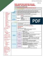 344 Infection Aiguë Des Parties Molles (Abcès, Panaris, Phlegmon Des Gaines)_0