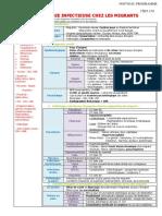 170 Pathologie Infectieuse Chez Les Migrants Adultes Et Enfants_0