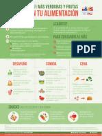 Guía para incluir más frutas y verduras