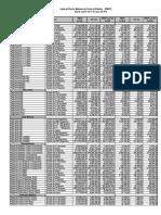 listado quimica viabilidad comparativa.pdf