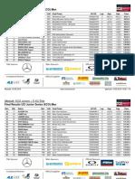 UCI Junior Series 2019 - Albstadt - Uomini