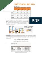 Valor nutricional del cuy.docx