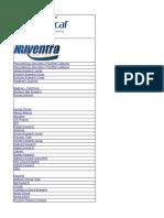 CRO List
