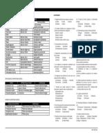 Bacterias & Cuestionario