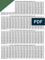 227 Claves Macrodiscusion de Embriologia Usamedic