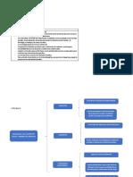 Sociologia Juridica Actividad 1 y 2