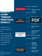 "EVOLUCIÓN DE LA PLANIFICACIÓN REGIONAL EN COLOMBIA ""TENDENCIAS Y PERSPECTIVAS DEL DESARROLLO"".pdf"