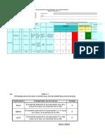 PI_APR_S7_Formato_Matriz_IPER.xls