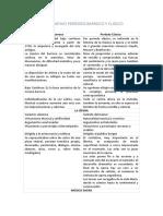 Comparativo Clasico - Barroco