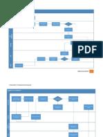 IC Vendor Scorecard Template