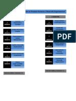 plan_de_estudios_especializacion_en_procesos_humanos_y_desarrollo_organizacional_0.pdf