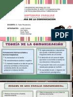 Diapositivas-TEORÍA DE LA COMUNICACIÓN