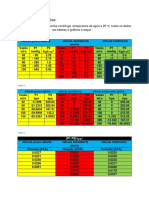 curva caracteristica da bomba centrifuga Resultados e discussões.docx