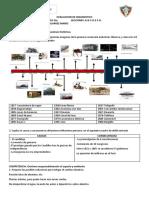 EVALUACION DE DIAGNOSTICO ciencias sociales (1)mario (1).docx