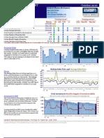Market Action Report - City_ Ocean City - Oct2010