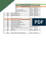 SAP Client Copy Activity Steps