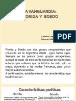 Literatura Argentina II, Florida y Boedo, Julieta Castronuobo