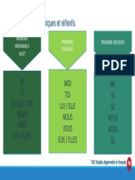 4.1 A1_4 pronoms personnels sujet - toniques.pdf.pdf