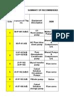 Manufacturer Details Model Number